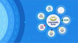 tela conceito vídeo mercado livre